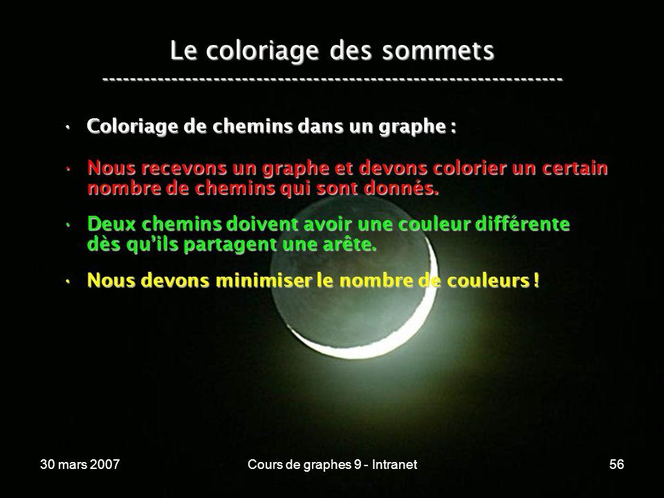 30 mars 2007Cours de graphes 9 - Intranet56 Le coloriage des sommets ----------------------------------------------------------------- Coloriage de ch
