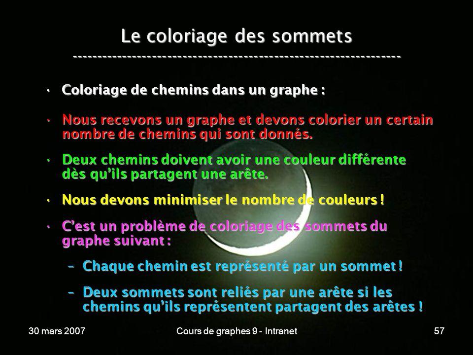 30 mars 2007Cours de graphes 9 - Intranet57 Le coloriage des sommets ----------------------------------------------------------------- Coloriage de ch