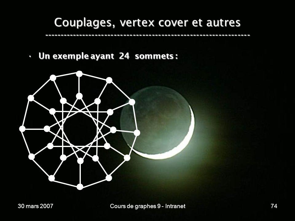 30 mars 2007Cours de graphes 9 - Intranet74 Couplages, vertex cover et autres ----------------------------------------------------------------- Un exe