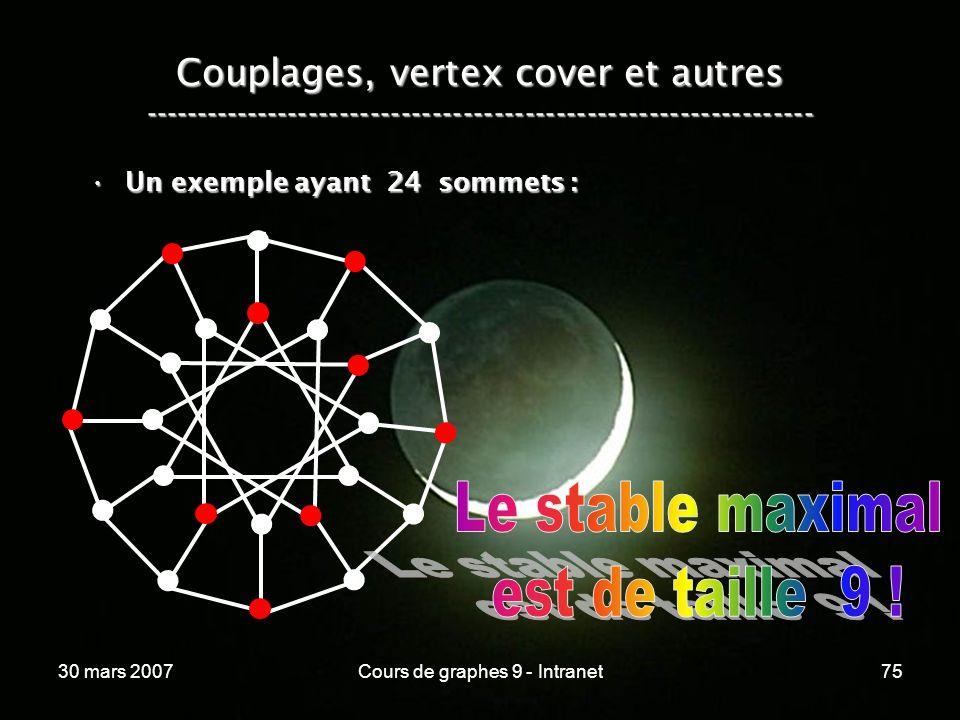 30 mars 2007Cours de graphes 9 - Intranet75 Couplages, vertex cover et autres ----------------------------------------------------------------- Un exe