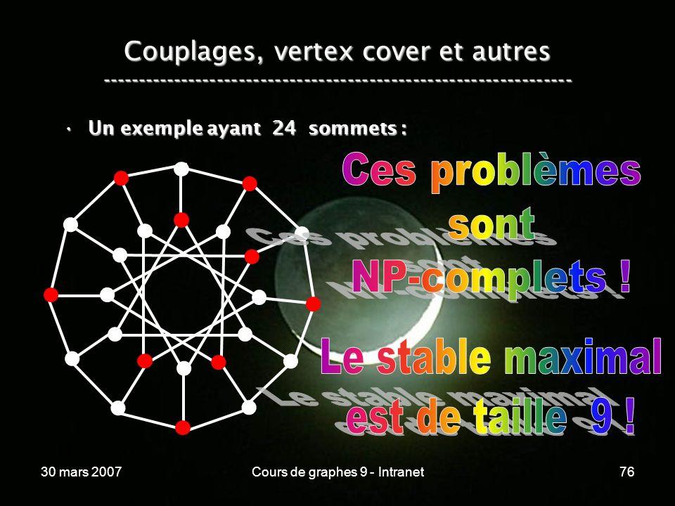 30 mars 2007Cours de graphes 9 - Intranet76 Couplages, vertex cover et autres ----------------------------------------------------------------- Un exe