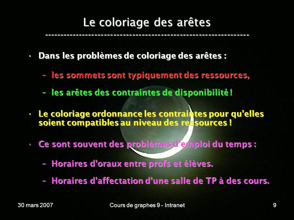 30 mars 2007Cours de graphes 9 - Intranet9 Le coloriage des arêtes ----------------------------------------------------------------- Dans les problème