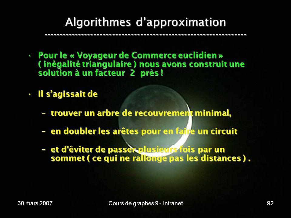 30 mars 2007Cours de graphes 9 - Intranet92 Algorithmes dapproximation ----------------------------------------------------------------- Pour le « Voy