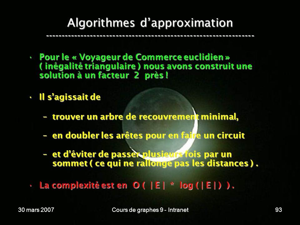 30 mars 2007Cours de graphes 9 - Intranet93 Algorithmes dapproximation ----------------------------------------------------------------- Pour le « Voy
