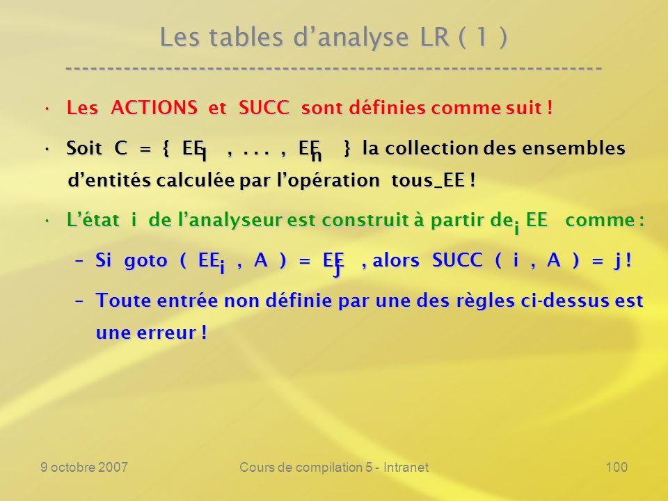9 octobre 2007Cours de compilation 5 - Intranet101 Les tables danalyse LR ( 1 ) ---------------------------------------------------------------- Les ACTIONS et SUCC sont définies comme suit !Les ACTIONS et SUCC sont définies comme suit .