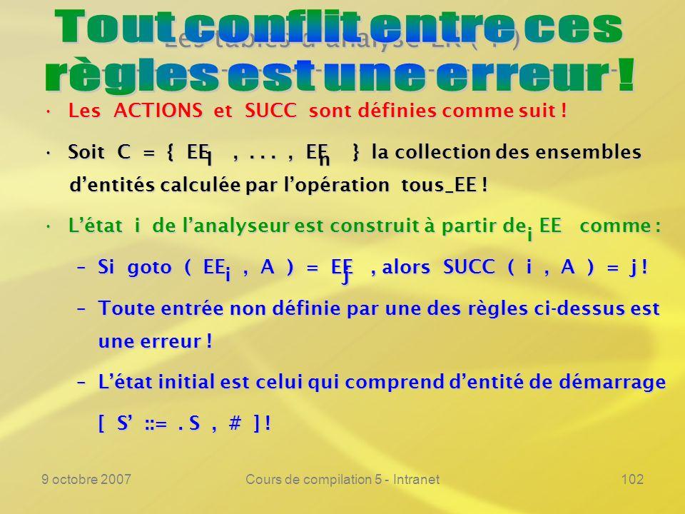 9 octobre 2007Cours de compilation 5 - Intranet102 Les tables danalyse LR ( 1 ) ---------------------------------------------------------------- Les ACTIONS et SUCC sont définies comme suit !Les ACTIONS et SUCC sont définies comme suit .