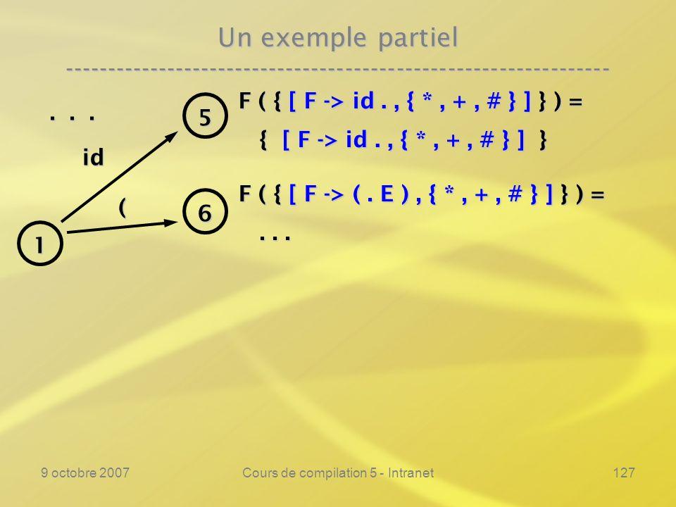 9 octobre 2007Cours de compilation 5 - Intranet127 Un exemple partiel ---------------------------------------------------------------- F ( { [ F -> id., { *, +, # } ] } ) = { [ F -> id., { *, +, # } ] } { [ F -> id., { *, +, # } ] } 1 id 5 ( 6 F ( { [ F -> (.