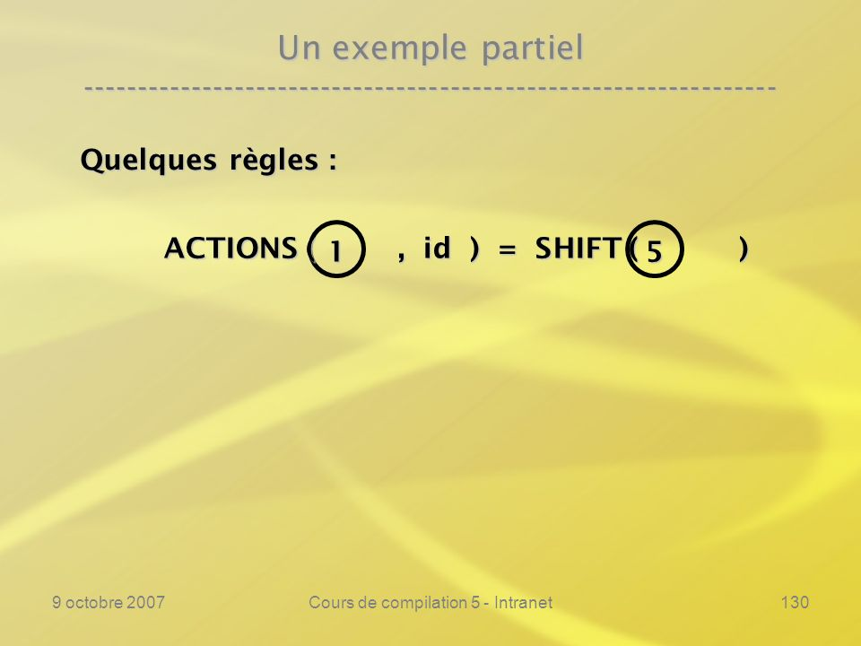 9 octobre 2007Cours de compilation 5 - Intranet130 Un exemple partiel ---------------------------------------------------------------- 1 ACTIONS (, id