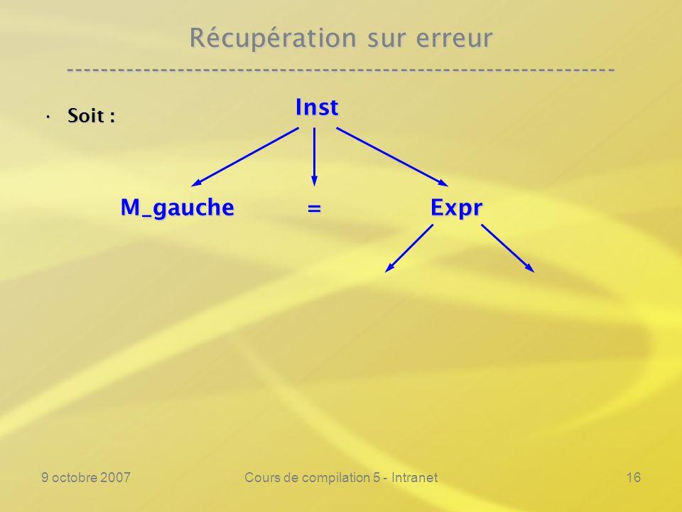 9 octobre 2007Cours de compilation 5 - Intranet17 Récupération sur erreur ---------------------------------------------------------------- Soit :Soit : Inst M_gauche=Expr