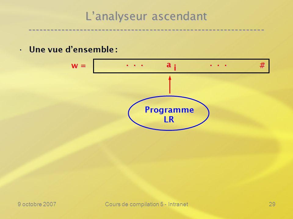 9 octobre 2007Cours de compilation 5 - Intranet30 Lanalyseur ascendant ---------------------------------------------------------------- Une vue densemble :Une vue densemble : ProgrammeLR w = a i #...