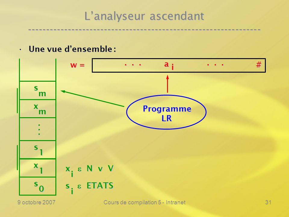 9 octobre 2007Cours de compilation 5 - Intranet32 Lanalyseur ascendant ---------------------------------------------------------------- Une vue densemble :Une vue densemble : ProgrammeLR w = a i #...