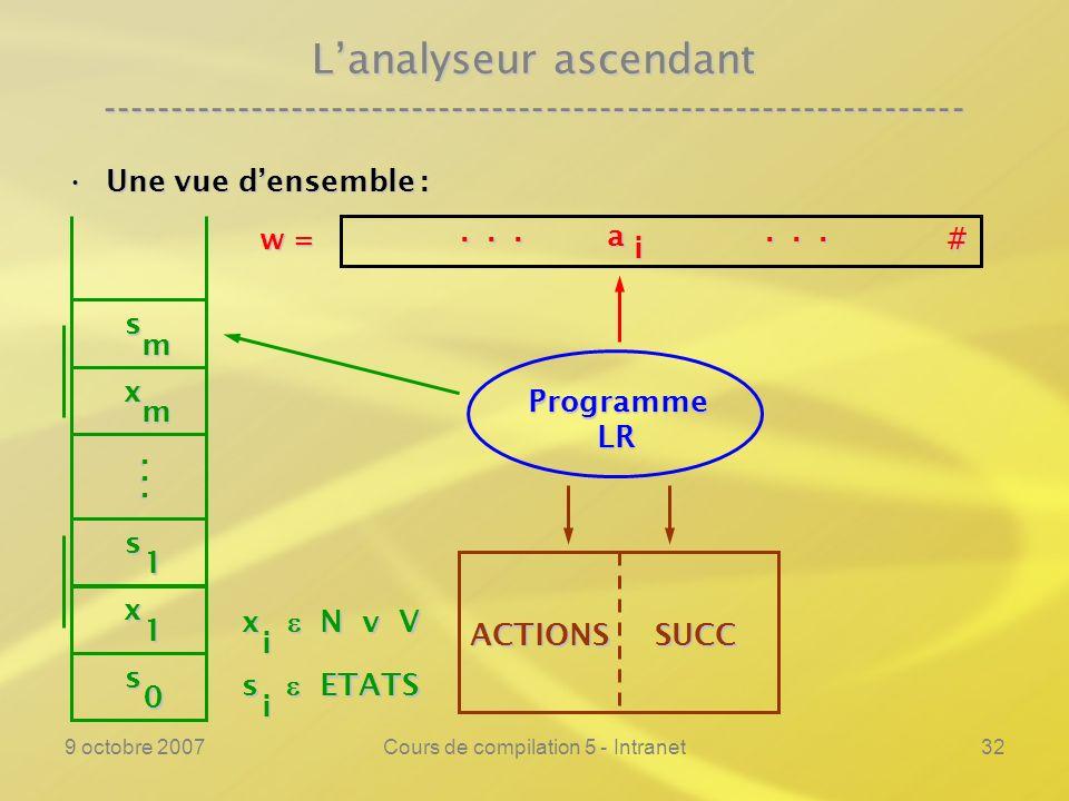 9 octobre 2007Cours de compilation 5 - Intranet33 Lanalyseur ascendant ---------------------------------------------------------------- Une vue densemble :Une vue densemble : ProgrammeLR w = a i #...
