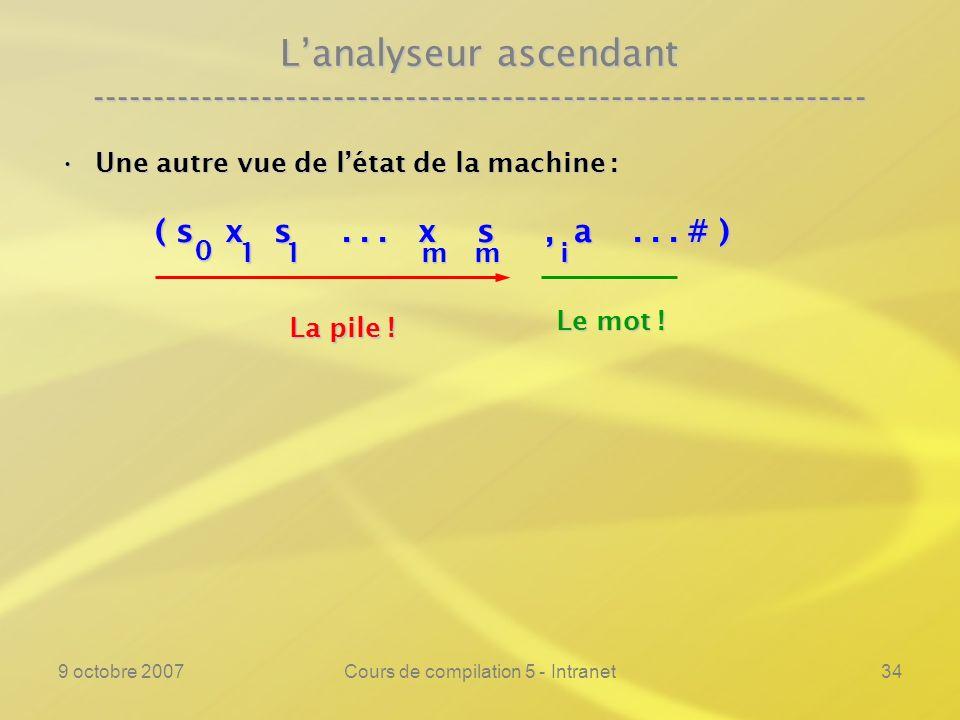 9 octobre 2007Cours de compilation 5 - Intranet35 Lanalyseur ascendant ---------------------------------------------------------------- Une autre vue de létat de la machine :Une autre vue de létat de la machine : Il y a quatre types dactions :Il y a quatre types dactions : –Décaler ( SHIFT ) avec un état s .