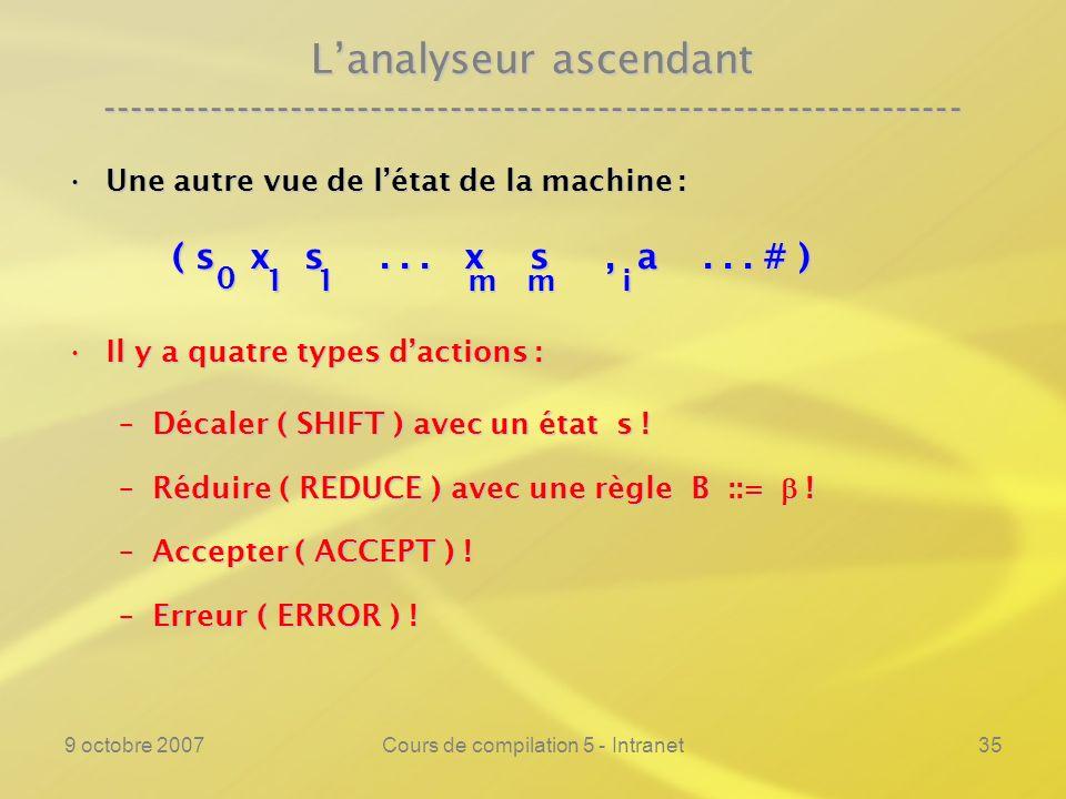 9 octobre 2007Cours de compilation 5 - Intranet36 Lanalyseur ascendant ---------------------------------------------------------------- Une autre vue de létat de la machine :Une autre vue de létat de la machine : Il y a quatre types dactions :Il y a quatre types dactions : –Décaler ( SHIFT ) avec un état s .