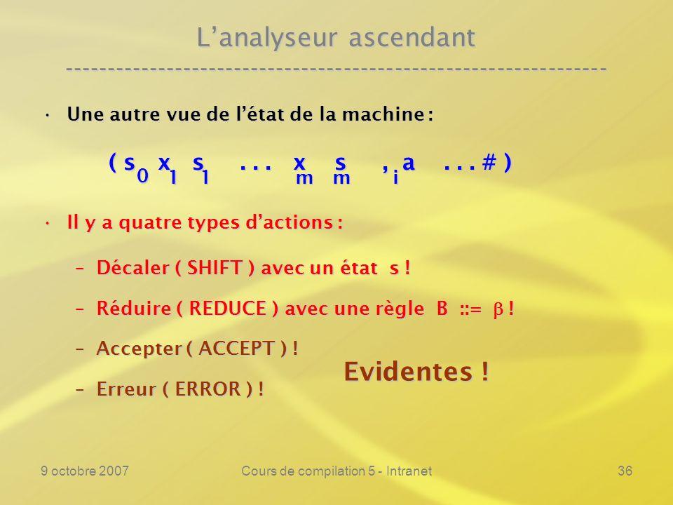 9 octobre 2007Cours de compilation 5 - Intranet37 Lanalyseur ascendant ---------------------------------------------------------------- Une autre vue de létat de la machine :Une autre vue de létat de la machine : Il y a quatre types dactions :Il y a quatre types dactions : –Décaler ( SHIFT ) avec un état s .