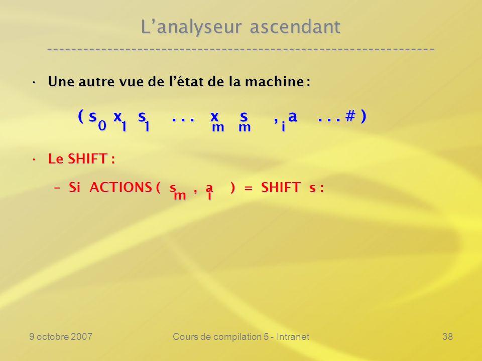 9 octobre 2007Cours de compilation 5 - Intranet39 Lanalyseur ascendant ---------------------------------------------------------------- Une autre vue de létat de la machine :Une autre vue de létat de la machine : Le SHIFT :Le SHIFT : –Si ACTIONS ( s, a ) = SHIFT s : –alors nous engrangeons le lexème a et –nous empilons aussi létat s qui est caractéristique de toute la séquence x...