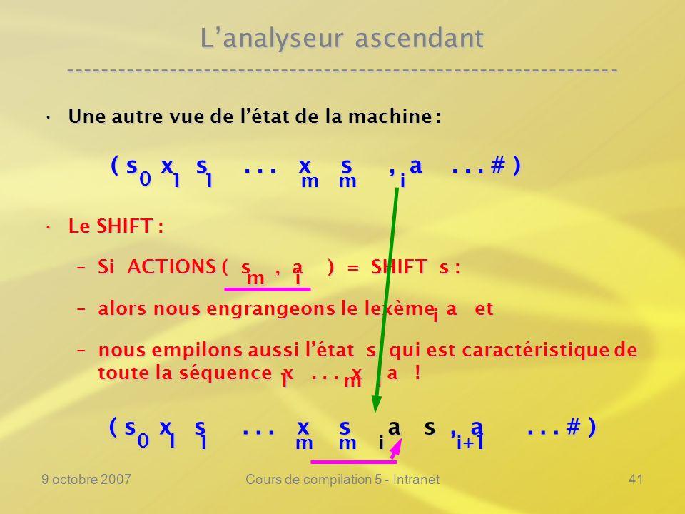 9 octobre 2007Cours de compilation 5 - Intranet42 Lanalyseur ascendant ---------------------------------------------------------------- Une autre vue de létat de la machine :Une autre vue de létat de la machine : Le REDUCE :Le REDUCE : –Si ACTIONS ( s, a ) = REDUCE par A ::=...