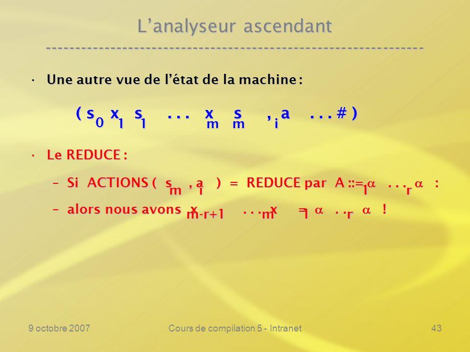 9 octobre 2007Cours de compilation 5 - Intranet44 Lanalyseur ascendant ---------------------------------------------------------------- Une autre vue de létat de la machine :Une autre vue de létat de la machine : Le REDUCE :Le REDUCE : –Si ACTIONS ( s, a ) = REDUCE par A ::=...