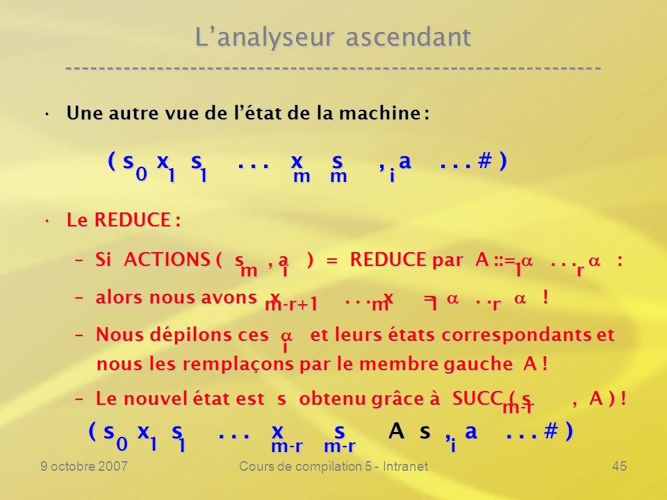 9 octobre 2007Cours de compilation 5 - Intranet45 Lanalyseur ascendant ---------------------------------------------------------------- Une autre vue de létat de la machine :Une autre vue de létat de la machine : Le REDUCE :Le REDUCE : –Si ACTIONS ( s, a ) = REDUCE par A ::=...