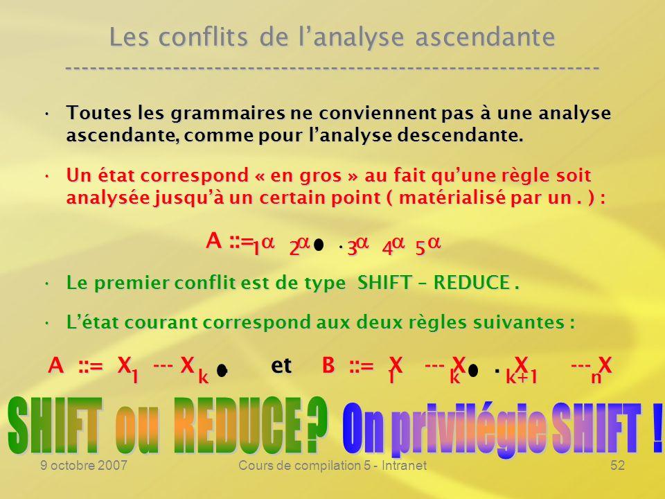 9 octobre 2007Cours de compilation 5 - Intranet52 Les conflits de lanalyse ascendante ---------------------------------------------------------------- Toutes les grammaires ne conviennent pas à une analyse ascendante, comme pour lanalyse descendante.Toutes les grammaires ne conviennent pas à une analyse ascendante, comme pour lanalyse descendante.