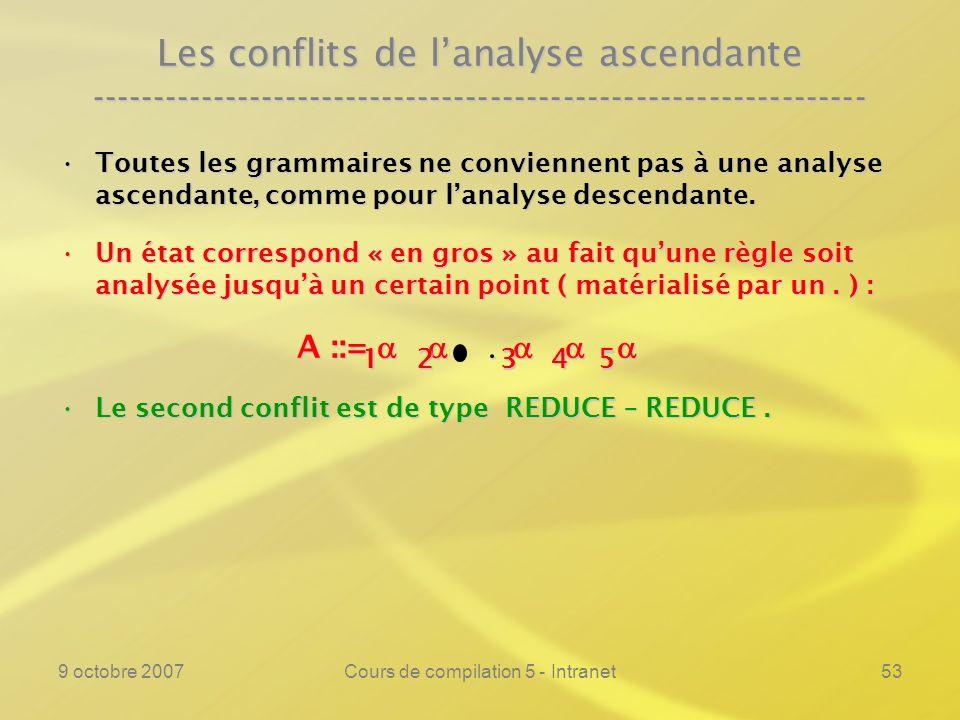 9 octobre 2007Cours de compilation 5 - Intranet53 Les conflits de lanalyse ascendante ---------------------------------------------------------------- Toutes les grammaires ne conviennent pas à une analyse ascendante, comme pour lanalyse descendante.Toutes les grammaires ne conviennent pas à une analyse ascendante, comme pour lanalyse descendante.