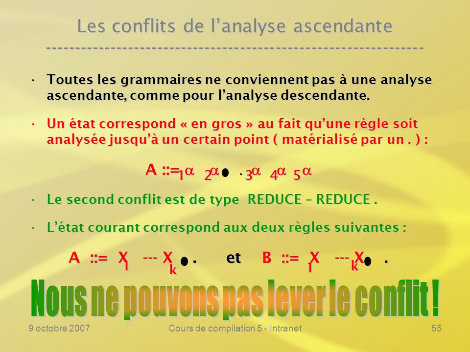 9 octobre 2007Cours de compilation 5 - Intranet55 Les conflits de lanalyse ascendante ---------------------------------------------------------------- Toutes les grammaires ne conviennent pas à une analyse ascendante, comme pour lanalyse descendante.Toutes les grammaires ne conviennent pas à une analyse ascendante, comme pour lanalyse descendante.