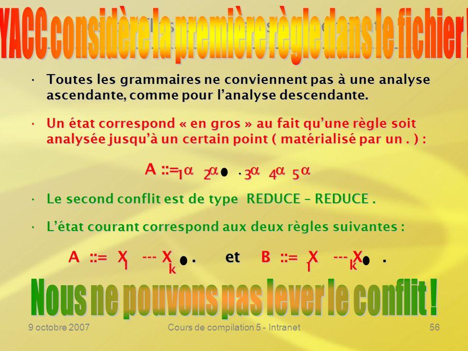 9 octobre 2007Cours de compilation 5 - Intranet56 Les conflits de lanalyse ascendante ---------------------------------------------------------------- Toutes les grammaires ne conviennent pas à une analyse ascendante, comme pour lanalyse descendante.Toutes les grammaires ne conviennent pas à une analyse ascendante, comme pour lanalyse descendante.