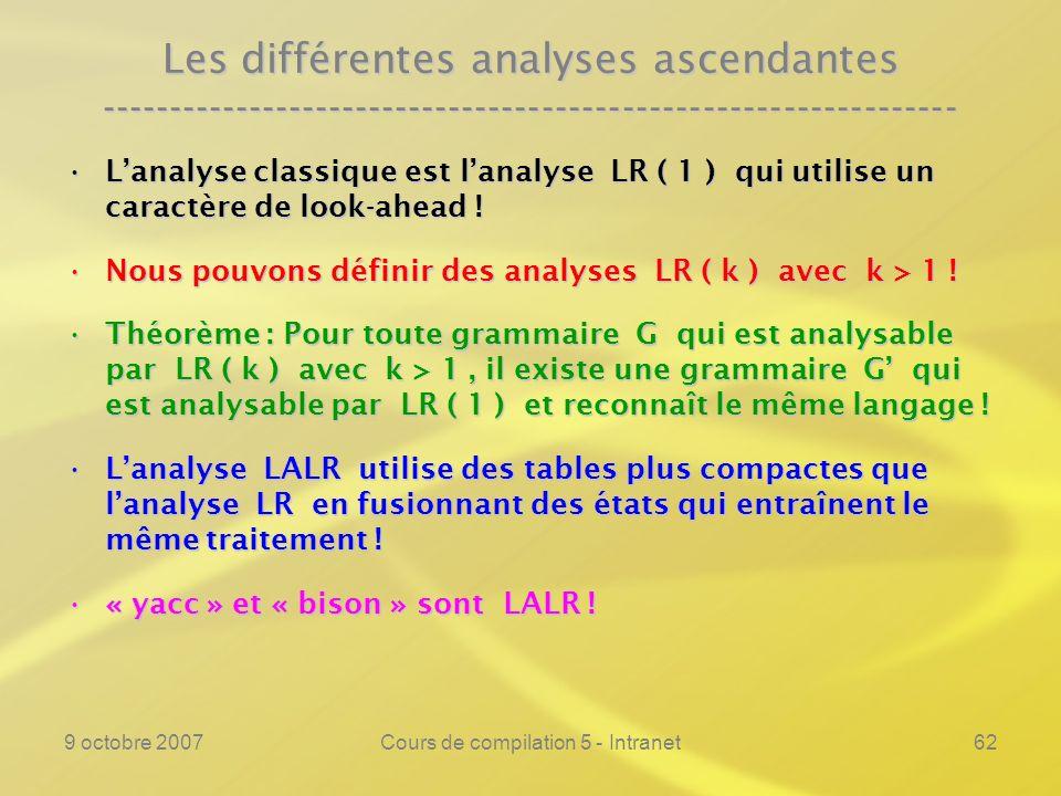 9 octobre 2007Cours de compilation 5 - Intranet62 Les différentes analyses ascendantes ---------------------------------------------------------------- Lanalyse classique est lanalyse LR ( 1 ) qui utilise un caractère de look-ahead !Lanalyse classique est lanalyse LR ( 1 ) qui utilise un caractère de look-ahead .