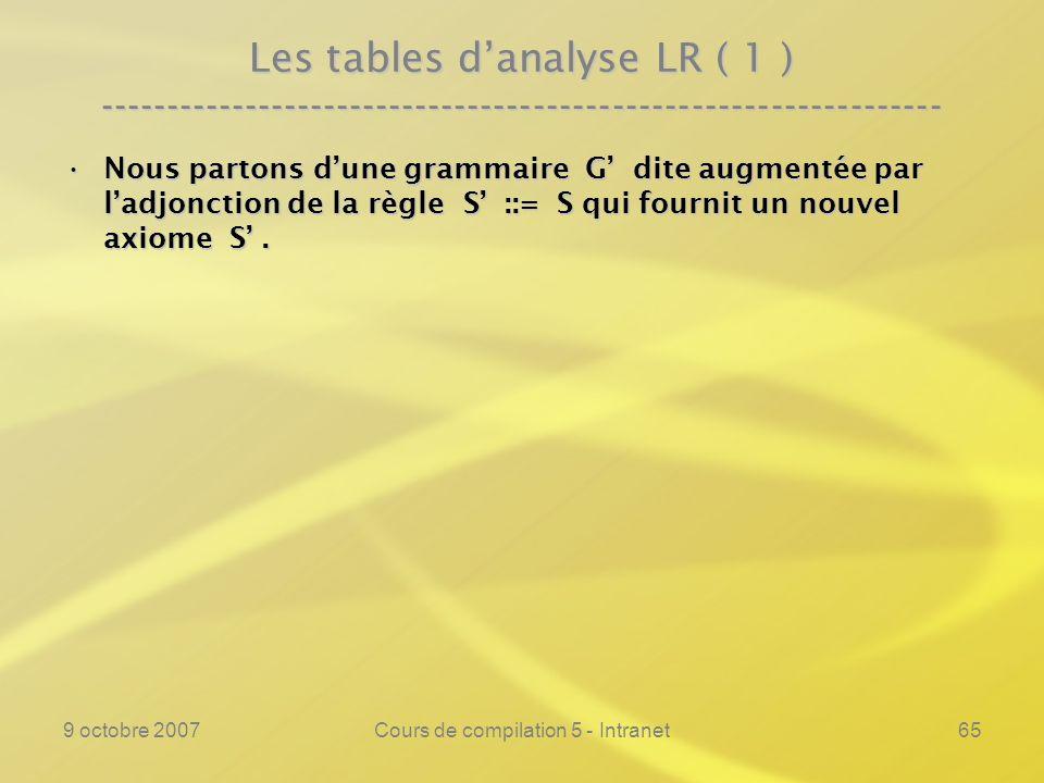 9 octobre 2007Cours de compilation 5 - Intranet65 Les tables danalyse LR ( 1 ) ---------------------------------------------------------------- Nous partons dune grammaire G dite augmentée par ladjonction de la règle S ::= S qui fournit un nouvel axiome S.Nous partons dune grammaire G dite augmentée par ladjonction de la règle S ::= S qui fournit un nouvel axiome S.