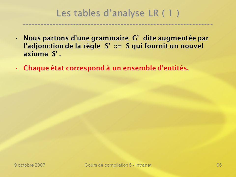9 octobre 2007Cours de compilation 5 - Intranet66 Les tables danalyse LR ( 1 ) ---------------------------------------------------------------- Nous partons dune grammaire G dite augmentée par ladjonction de la règle S ::= S qui fournit un nouvel axiome S.Nous partons dune grammaire G dite augmentée par ladjonction de la règle S ::= S qui fournit un nouvel axiome S.