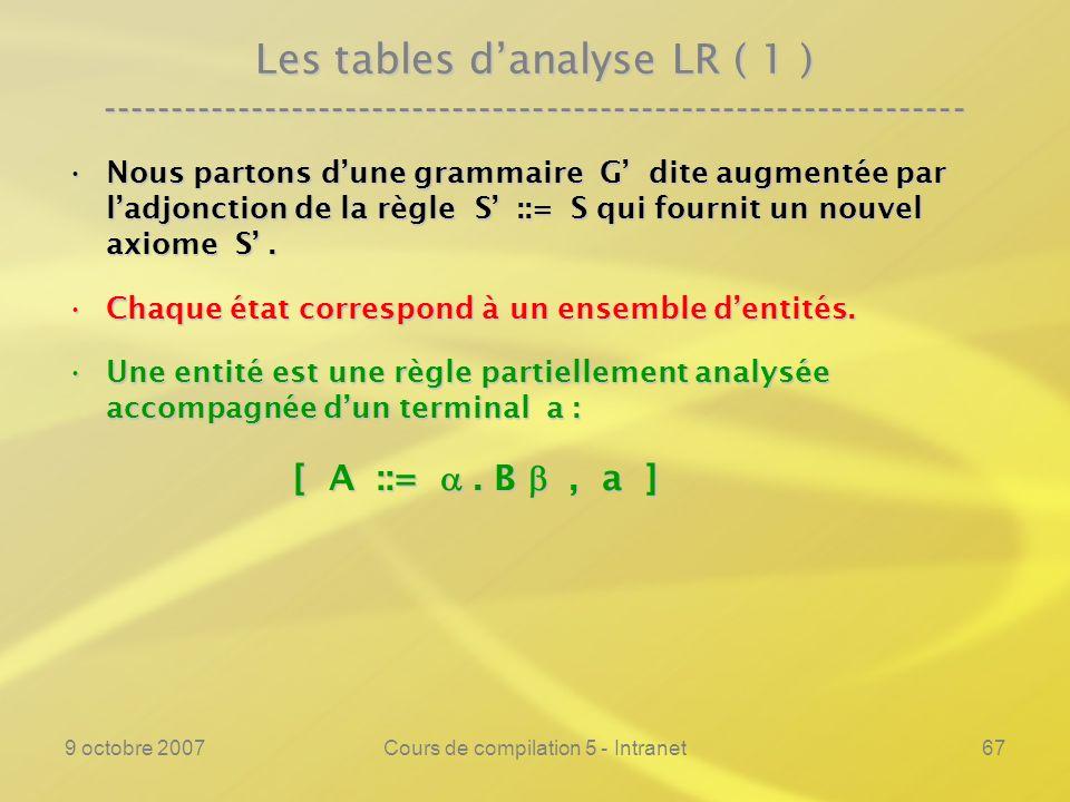 9 octobre 2007Cours de compilation 5 - Intranet67 Les tables danalyse LR ( 1 ) ---------------------------------------------------------------- Nous partons dune grammaire G dite augmentée par ladjonction de la règle S ::= S qui fournit un nouvel axiome S.Nous partons dune grammaire G dite augmentée par ladjonction de la règle S ::= S qui fournit un nouvel axiome S.