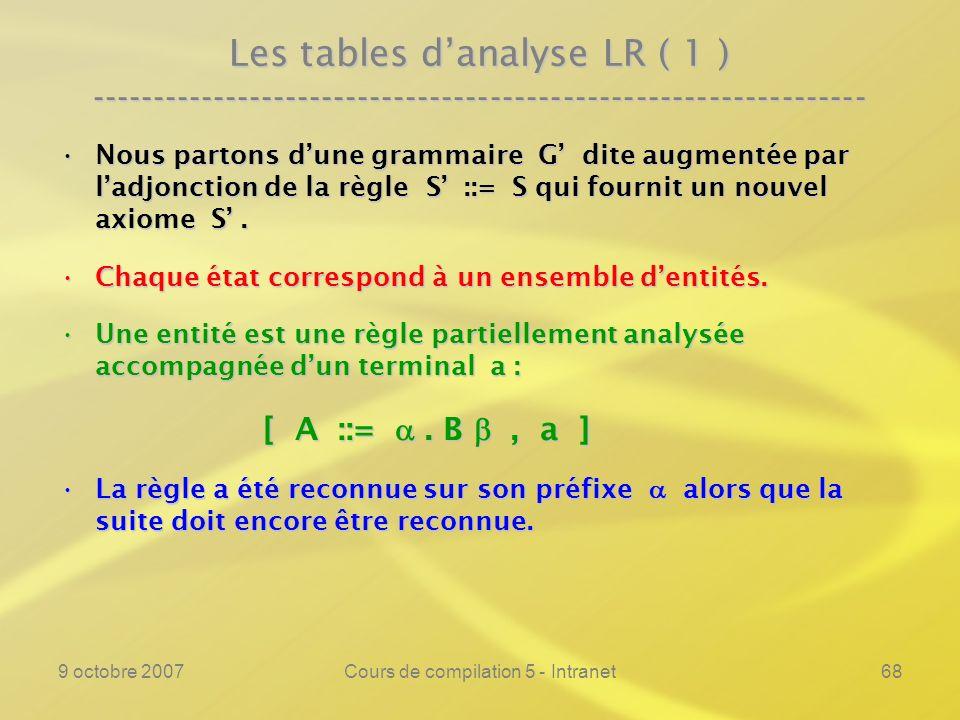 9 octobre 2007Cours de compilation 5 - Intranet68 Les tables danalyse LR ( 1 ) ---------------------------------------------------------------- Nous partons dune grammaire G dite augmentée par ladjonction de la règle S ::= S qui fournit un nouvel axiome S.Nous partons dune grammaire G dite augmentée par ladjonction de la règle S ::= S qui fournit un nouvel axiome S.