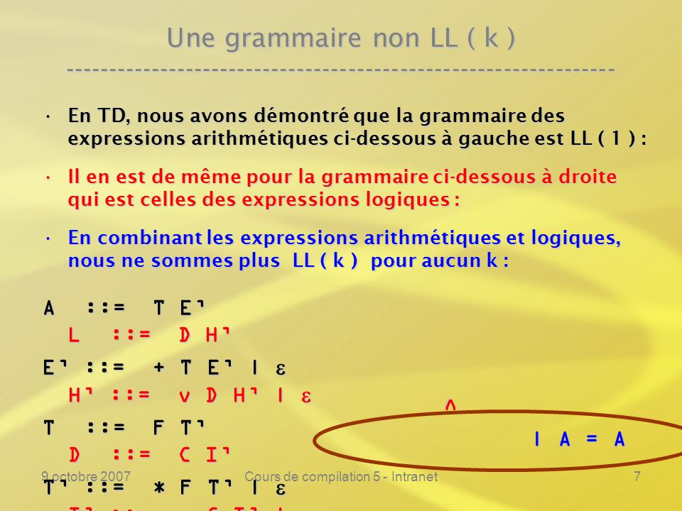 9 octobre 2007Cours de compilation 5 - Intranet7 Une grammaire non LL ( k ) ---------------------------------------------------------------- En TD, nous avons démontré que la grammaire des expressions arithmétiques ci-dessous à gauche est LL ( 1 ) :En TD, nous avons démontré que la grammaire des expressions arithmétiques ci-dessous à gauche est LL ( 1 ) : Il en est de même pour la grammaire ci-dessous à droite qui est celles des expressions logiques :Il en est de même pour la grammaire ci-dessous à droite qui est celles des expressions logiques : En combinant les expressions arithmétiques et logiques, nous ne sommes plus LL ( k ) pour aucun k :En combinant les expressions arithmétiques et logiques, nous ne sommes plus LL ( k ) pour aucun k : A ::= T E L ::= D H E ::= + T E | H ::= v D H | E ::= + T E | H ::= v D H | T ::= F T D ::= C I T ::= * F T | I ::= C I | T ::= * F T | I ::= C I | F ::= id | ( A ) C ::= id | ( E ) v | A = A