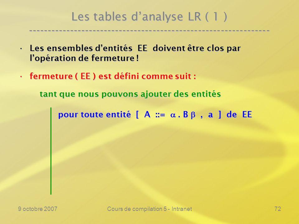9 octobre 2007Cours de compilation 5 - Intranet73 Les tables danalyse LR ( 1 ) ---------------------------------------------------------------- Les ensembles dentités EE doivent être clos par lopération de fermeture !Les ensembles dentités EE doivent être clos par lopération de fermeture .