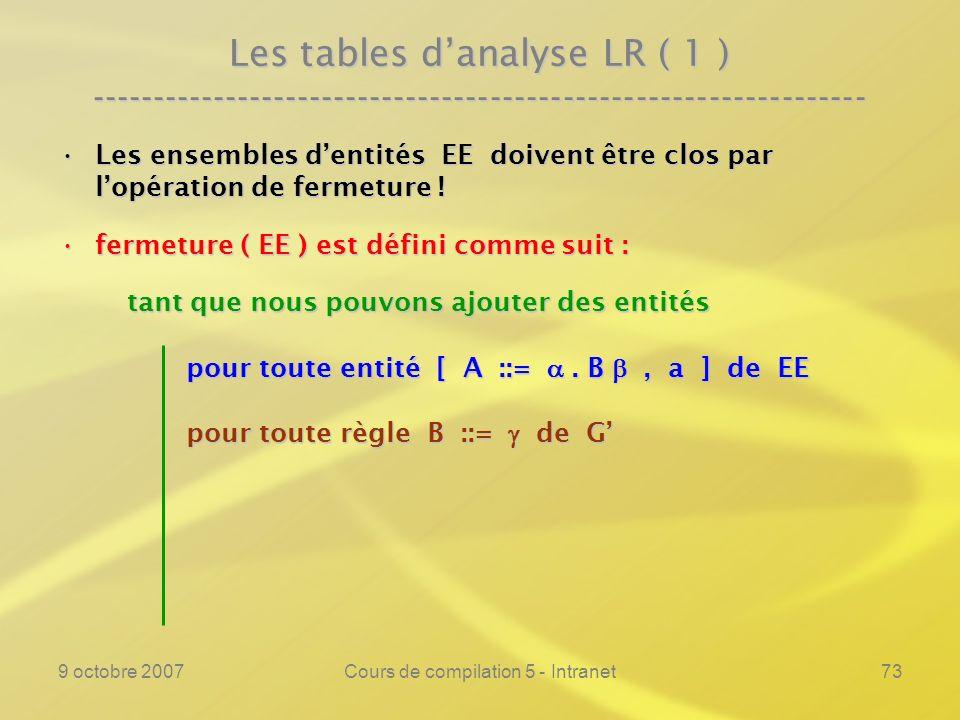 9 octobre 2007Cours de compilation 5 - Intranet74 Les tables danalyse LR ( 1 ) ---------------------------------------------------------------- Les ensembles dentités EE doivent être clos par lopération de fermeture !Les ensembles dentités EE doivent être clos par lopération de fermeture .