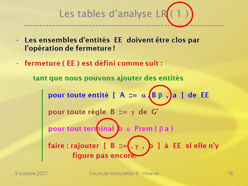 9 octobre 2007Cours de compilation 5 - Intranet77 Les tables danalyse LR ( 1 ) ---------------------------------------------------------------- Les ensembles dentités EE doivent être clos par lopération de fermeture !Les ensembles dentités EE doivent être clos par lopération de fermeture .