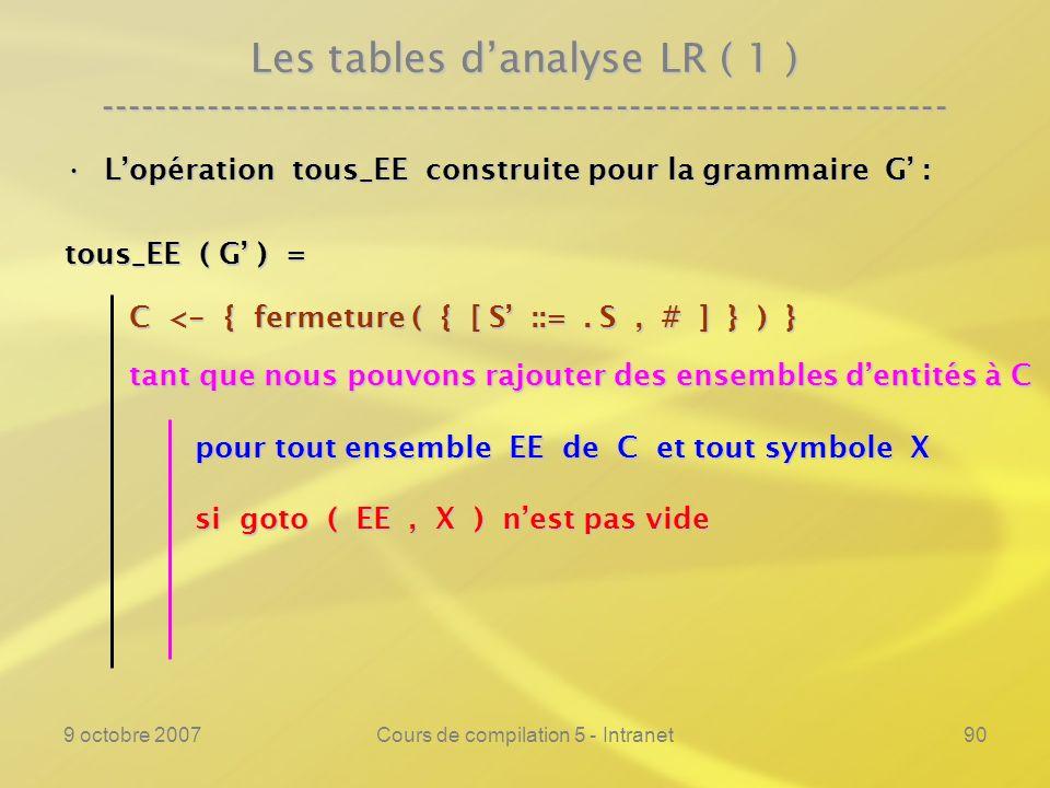 9 octobre 2007Cours de compilation 5 - Intranet90 Les tables danalyse LR ( 1 ) ---------------------------------------------------------------- Lopération tous_EE construite pour la grammaire G :Lopération tous_EE construite pour la grammaire G : tous_EE ( G ) = C < - { fermeture ( { [ S ::=.