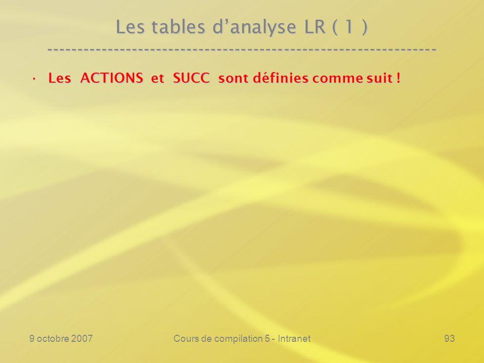 9 octobre 2007Cours de compilation 5 - Intranet93 Les tables danalyse LR ( 1 ) ---------------------------------------------------------------- Les ACTIONS et SUCC sont définies comme suit !Les ACTIONS et SUCC sont définies comme suit !