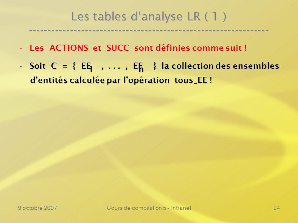 9 octobre 2007Cours de compilation 5 - Intranet94 Les tables danalyse LR ( 1 ) ---------------------------------------------------------------- Les ACTIONS et SUCC sont définies comme suit !Les ACTIONS et SUCC sont définies comme suit .
