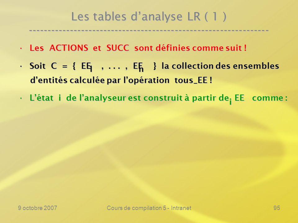 9 octobre 2007Cours de compilation 5 - Intranet96 Les tables danalyse LR ( 1 ) ---------------------------------------------------------------- Les ACTIONS et SUCC sont définies comme suit !Les ACTIONS et SUCC sont définies comme suit .