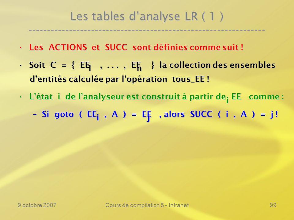 9 octobre 2007Cours de compilation 5 - Intranet99 Les tables danalyse LR ( 1 ) ---------------------------------------------------------------- Les ACTIONS et SUCC sont définies comme suit !Les ACTIONS et SUCC sont définies comme suit .