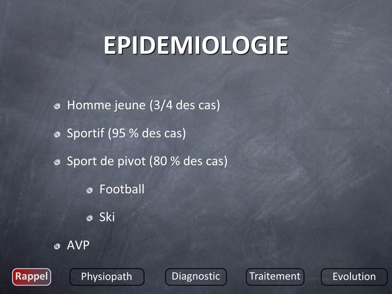Homme jeune (3/4 des cas) Sportif (95 % des cas) Sport de pivot (80 % des cas) Football Ski AVP Rappel Physiopath DiagnosticTraitement Evolution EPIDE