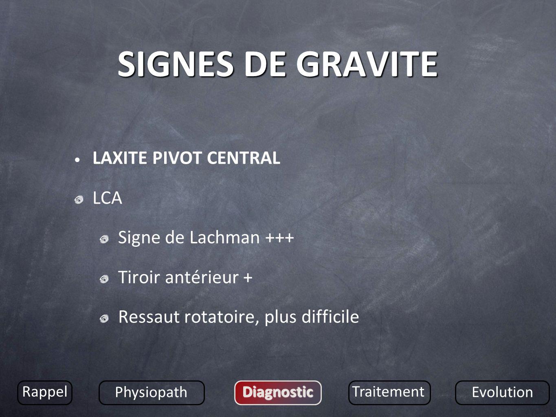SIGNES DE GRAVITE LAXITE PIVOT CENTRAL LCA Signe de Lachman +++ Tiroir antérieur + Ressaut rotatoire, plus difficile Rappel Physiopath DiagnosticTrait