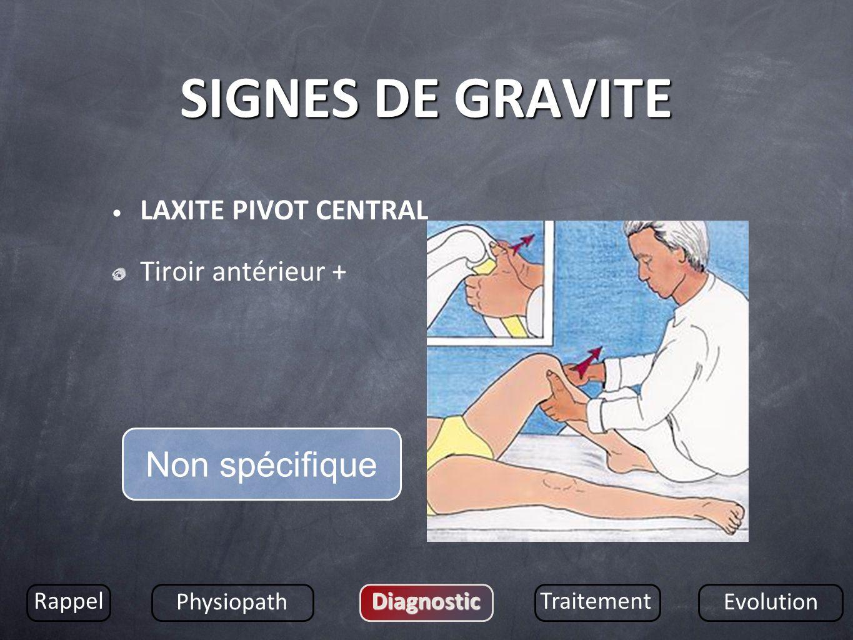 SIGNES DE GRAVITE LAXITE PIVOT CENTRAL Tiroir antérieur + Rappel Physiopath DiagnosticTraitement Evolution Non spécifique