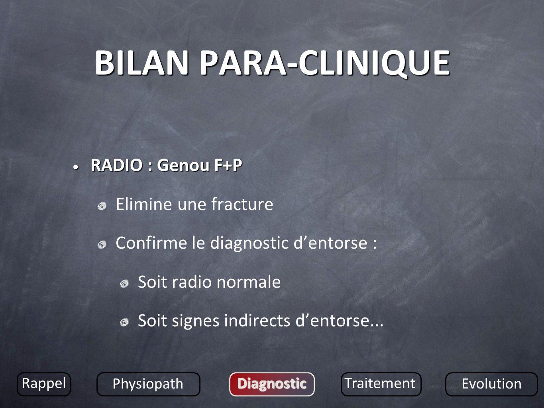 BILAN PARA-CLINIQUE RADIO : Genou F+P RADIO : Genou F+P Elimine une fracture Confirme le diagnostic dentorse : Soit radio normale Soit signes indirect