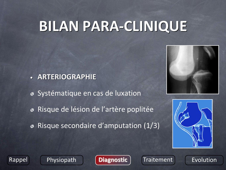 BILAN PARA-CLINIQUE ARTERIOGRAPHIE ARTERIOGRAPHIE Systématique en cas de luxation Risque de lésion de lartère poplitée Risque secondaire damputation (