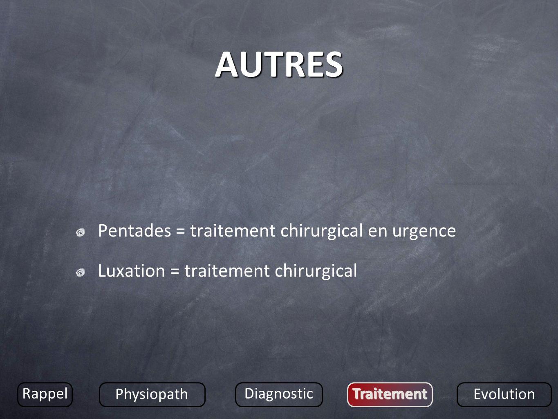 AUTRES Pentades = traitement chirurgical en urgence Luxation = traitement chirurgical Rappel Physiopath DiagnosticTraitement Evolution
