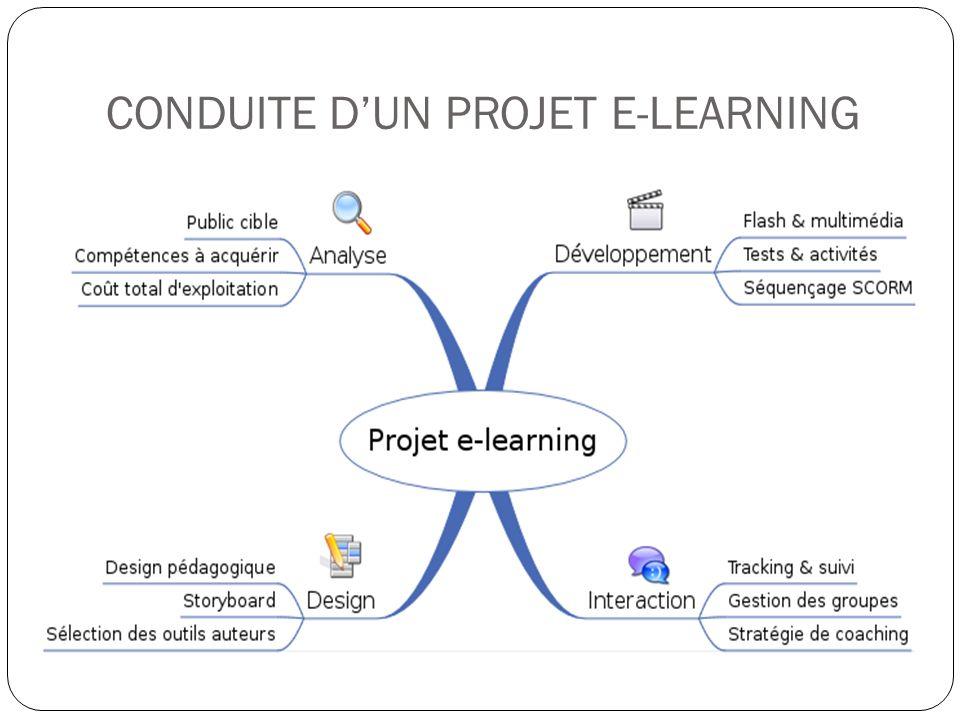 CONDUITE DUN PROJET E-LEARNING