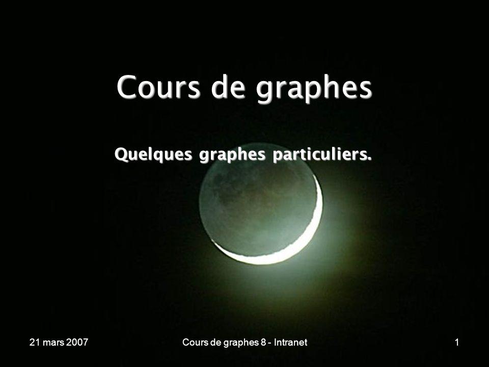 21 mars 2007Cours de graphes 8 - Intranet72 Cest le produit de deux graphes en anneau de n et m éléments respectivement !Cest le produit de deux graphes en anneau de n et m éléments respectivement .