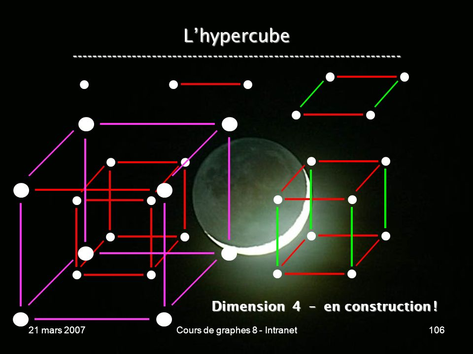 21 mars 2007Cours de graphes 8 - Intranet106 Lhypercube ----------------------------------------------------------------- Dimension 4 – en construction !